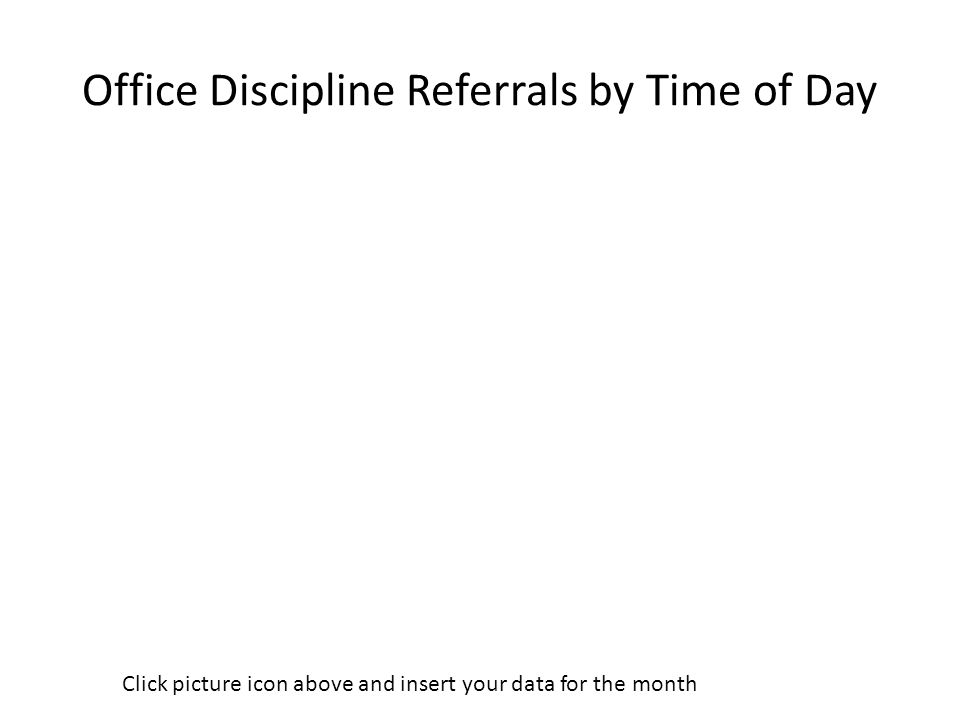 Office Discipline Referrals by Time of Day Click picture icon above and insert your data for the month