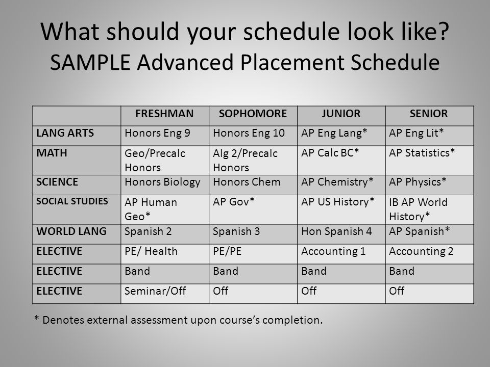 What should your schedule look like.