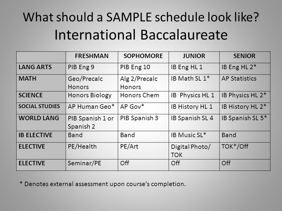 What should a SAMPLE schedule look like.