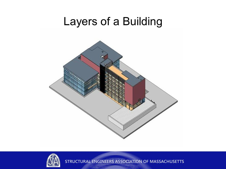 Layers of a Building