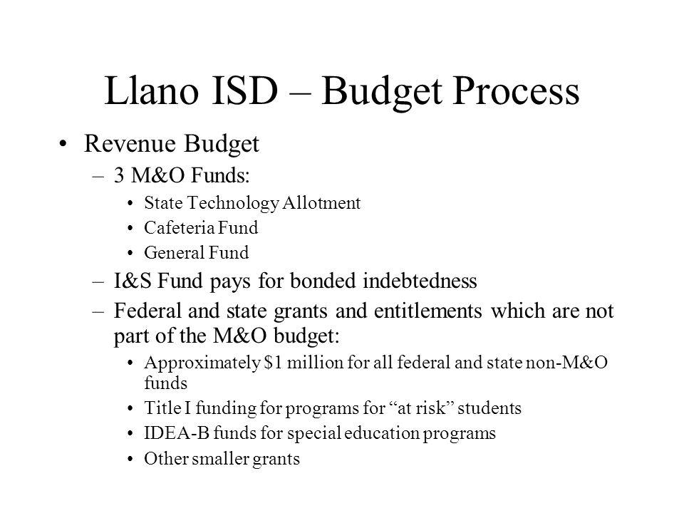 Llano ISD – School Finance Dr.