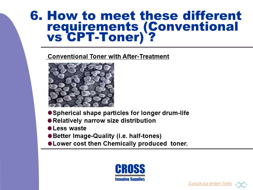 Zurück zur ersten Seite 6. How to meet these different requirements (Conventional vs CPT-Toner) ? CROSS Imaging Supplies Conventional Toner with After