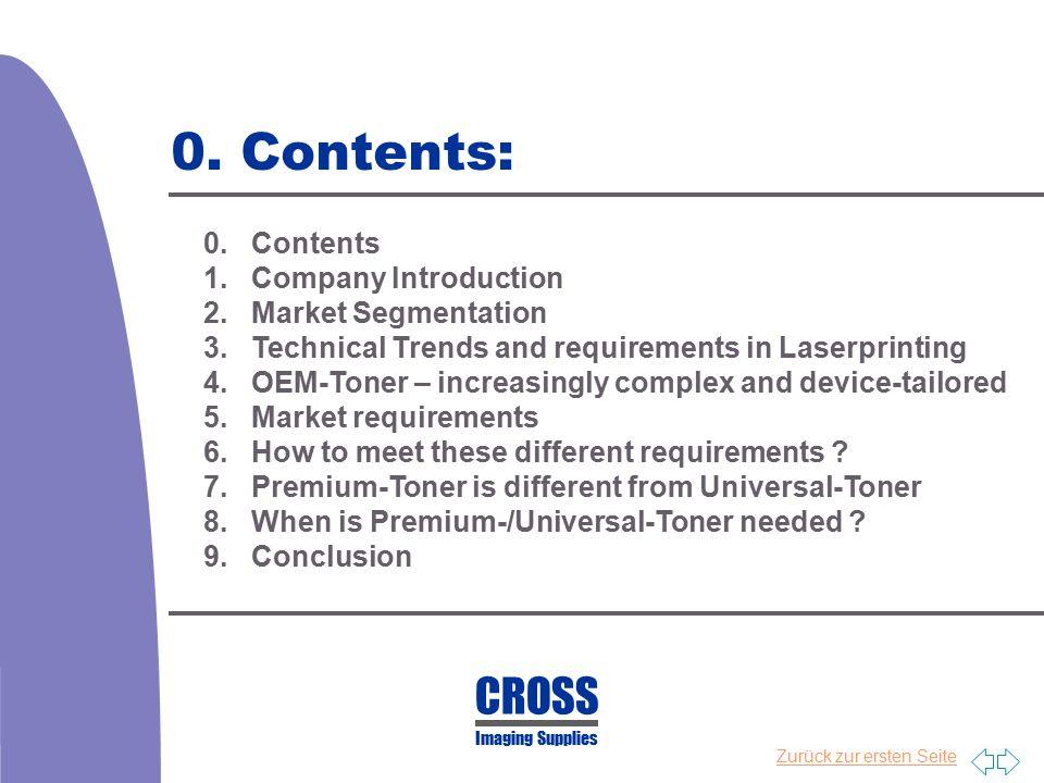 Zurück zur ersten Seite 0. Contents: 0. Contents 1. Company Introduction 2. Market Segmentation 3. Technical Trends and requirements in Laserprinting