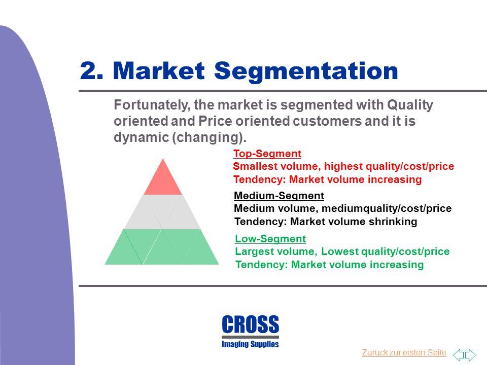 Zurück zur ersten Seite 2. Market Segmentation CROSS Imaging Supplies Fortunately, the market is segmented with Quality oriented and Price oriented cu