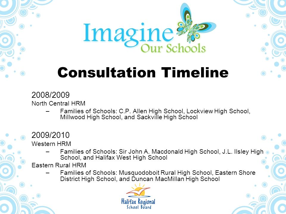 Consultation Timeline 2008/2009 North Central HRM –Families of Schools: C.P. Allen High School, Lockview High School, Millwood High School, and Sackvi