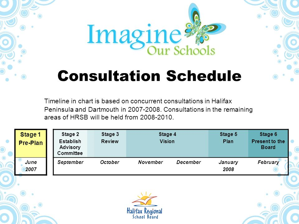 Consultation Schedule Timeline in chart is based on concurrent consultations in Halifax Peninsula and Dartmouth in 2007-2008. Consultations in the rem
