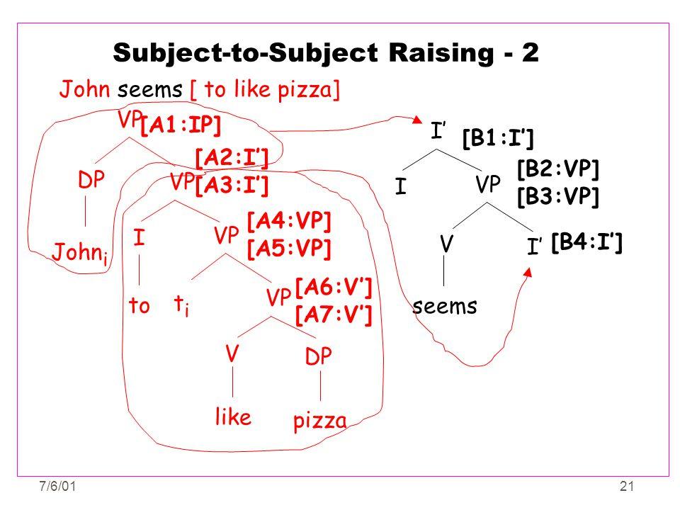 7/6/0121 Subject-to-Subject Raising - 2 John seems [ to like pizza] VP DP John i VP I titi V like DP pizza [A1:IP] [A2:I'] [A3:I'] [A4:VP] [A5:VP] [A6