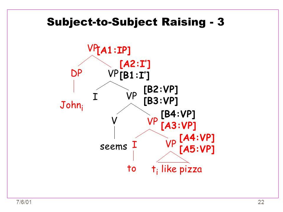 7/6/0122 Subject-to-Subject Raising - 3 VP DP John i [A1:IP] [A2:I'] [B1:I'] VP I t i like pizza [A4:VP] [A5:VP] VP I seems V [B2:VP] [B3:VP] [B4:VP]