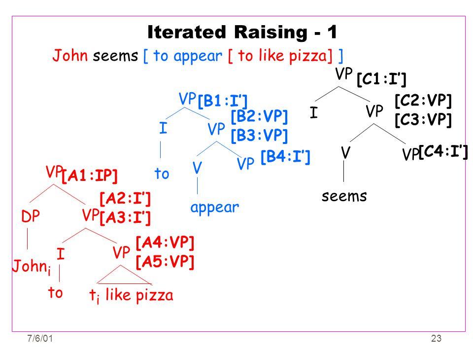 7/6/0123 Iterated Raising - 1 John seems [ to appear [ to like pizza] ] VP I seems VP V [C1:I'] [C2:VP] [C3:VP] [C4:I'] DP VP John i VP I t i like piz