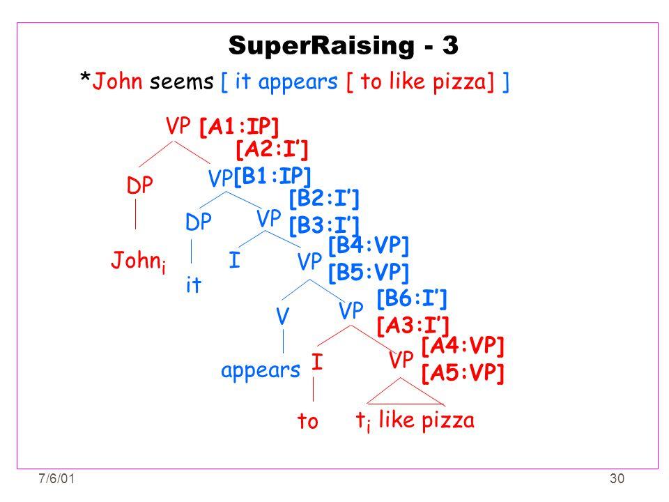 7/6/0130 SuperRaising - 3 *John seems [ it appears [ to like pizza] ] I to VP DP John i [A1:IP] VP t i like pizza [A4:VP] [A5:VP] [B6:I'] [A3:I'] VP V