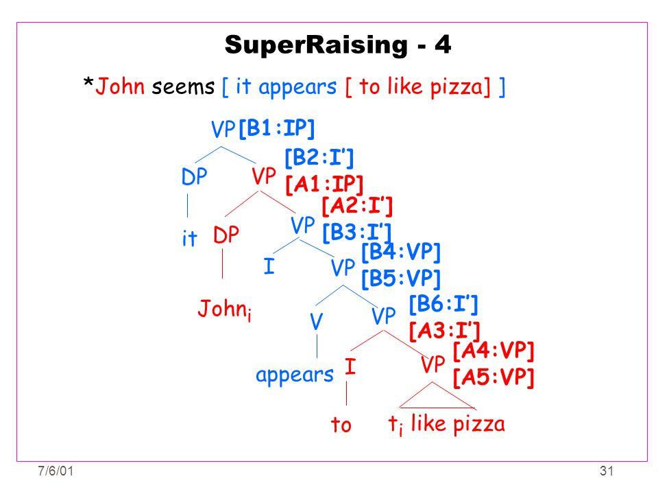 7/6/0131 SuperRaising - 4 *John seems [ it appears [ to like pizza] ] it DP [B1:IP] VP I to VP t i like pizza [A4:VP] [A5:VP] [B6:I'] [A3:I'] VP V [B4