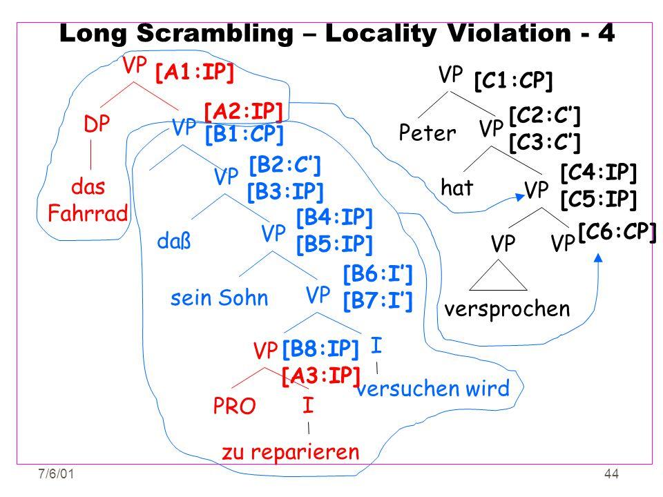 7/6/0144 Long Scrambling – Locality Violation - 4 VP PRO I zu reparieren VP hat VP versprochen [C2:C'] [C3:C'] [C4:IP] [C5:IP] [C6:CP] Peter VP DP das