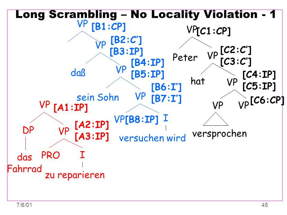 7/6/0145 Long Scrambling – No Locality Violation - 1 VP PRO VP DP I zu reparieren das Fahrrad [A1:IP] [A2:IP] [A3:IP] versuchen wird [B8:IP] VP I [B6: