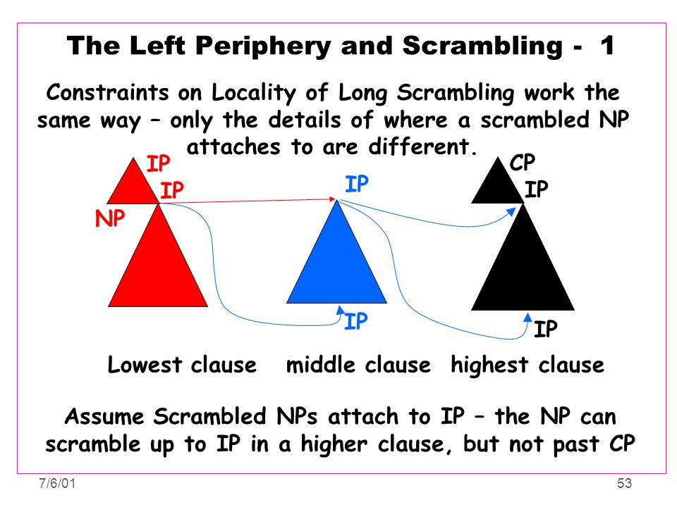 7/6/0153 The Left Periphery and Scrambling - 1 Constraints on Locality of Long Scrambling work the same way – only the details of where a scrambled NP