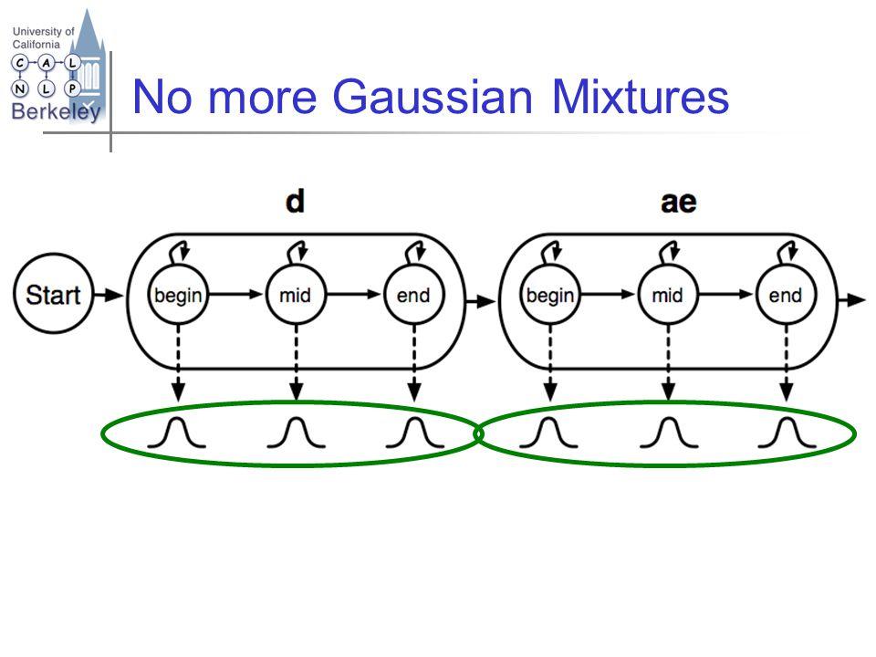 No more Gaussian Mixtures