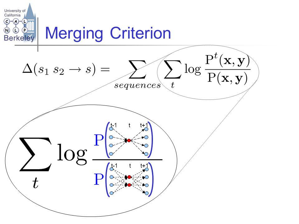 Merging Criterion t-1tt+1 t-1tt+1