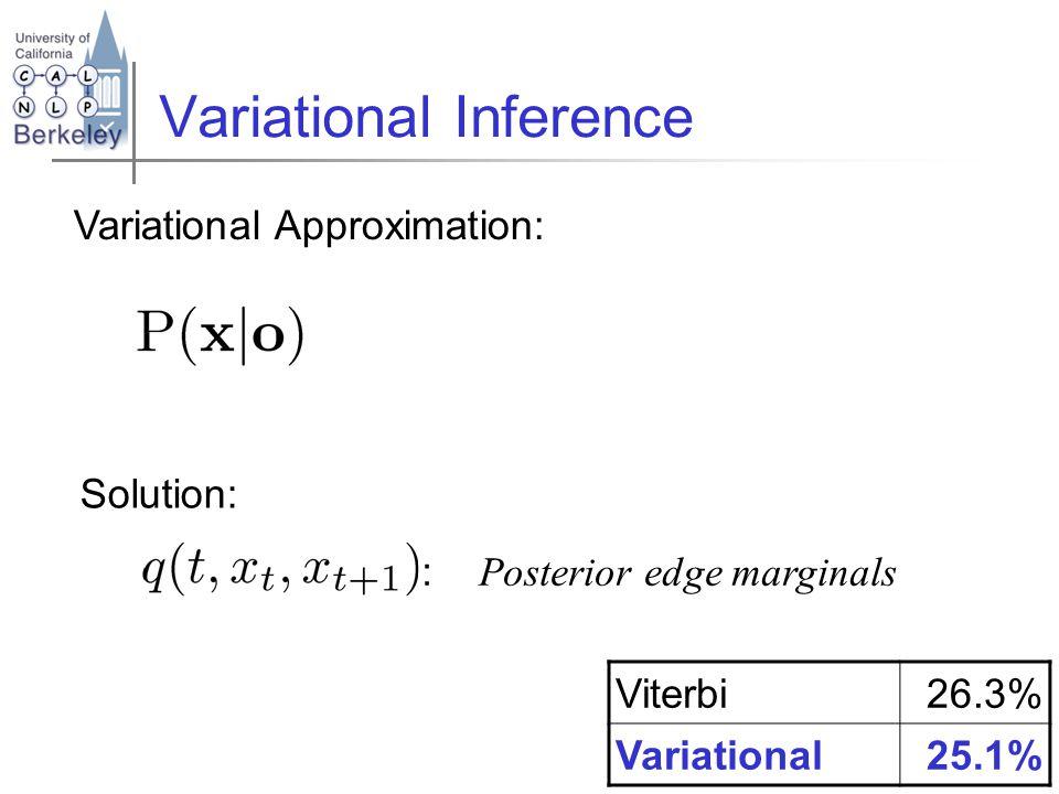 Variational Inference Variational Approximation: Viterbi26.3% Variational25.1% : Posterior edge marginals Solution: