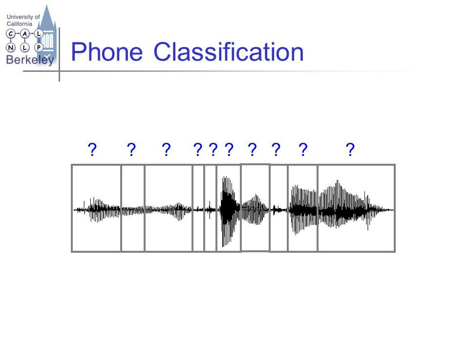 Phone Classification