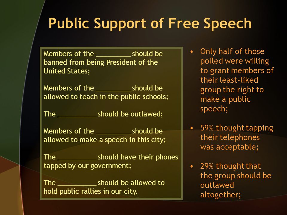 Public Support of Free Speech Members of the _________ should be banned from being President of the United States; Members of the _________ should be