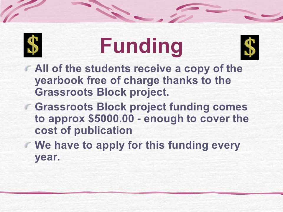 The Yearbook Process Funding & resources School-wide participation Graduate responsibilities Individual pages Tech teams