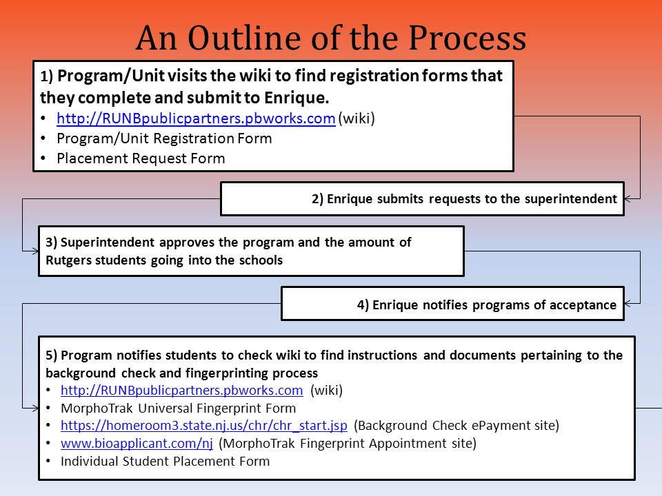 An Outline of the Process 1) Program/Unit visits the wiki to find registration forms that they complete and submit to Enrique. http://RUNBpublicpartne