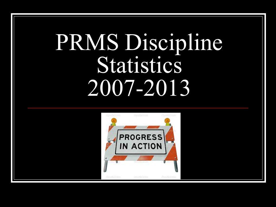PRMS Discipline Statistics 2007-2013