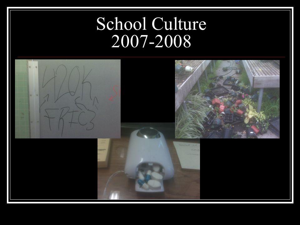 School Culture 2007-2008