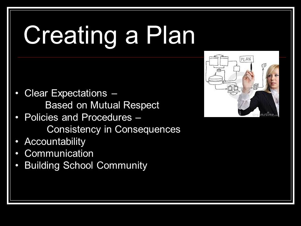 Clear Expectations – Based on Mutual Respect Policies and Procedures – Consistency in Consequences Accountability Communication Building School Commun