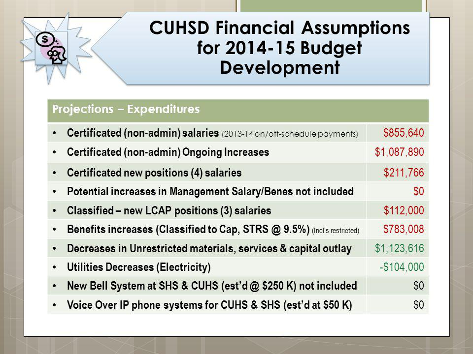 CUHSD Financial Assumptions for 2014-15 Budget Development Projections – Expenditures Certificated (non-admin) salaries (2013-14 on/off-schedule payments) $855,640 Certificated (non-admin) Ongoing Increases $1,087,890 Certificated new positions (4) salaries $211,766 Potential increases in Management Salary/Benes not included $0 Classified – new LCAP positions (3) salaries $112,000 Benefits increases (Classified to Cap, STRS @ 9.5%) (Incl's restricted) $783,008 Decreases in Unrestricted materials, services & capital outlay $1,123,616 Utilities Decreases (Electricity) -$104,000 New Bell System at SHS & CUHS (est'd @ $250 K) not included $0 Voice Over IP phone systems for CUHS & SHS (est'd at $50 K) $0