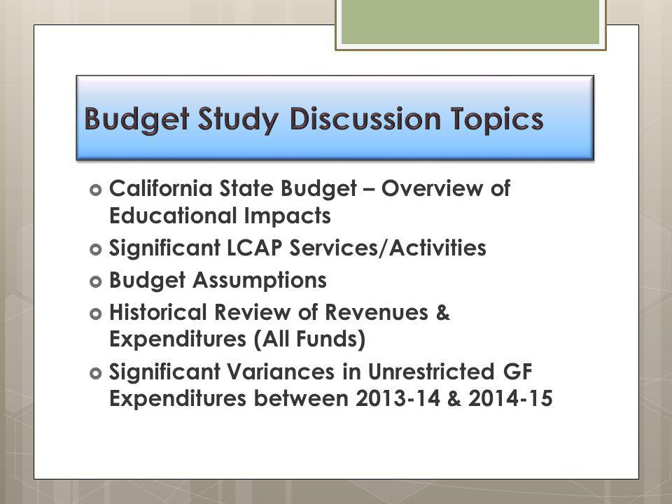 California State Budget – Overview of Educational Impacts  Significant LCAP Services/Activities  Budget Assumptions  Historical Review of Revenues & Expenditures (All Funds)  Significant Variances in Unrestricted GF Expenditures between 2013-14 & 2014-15