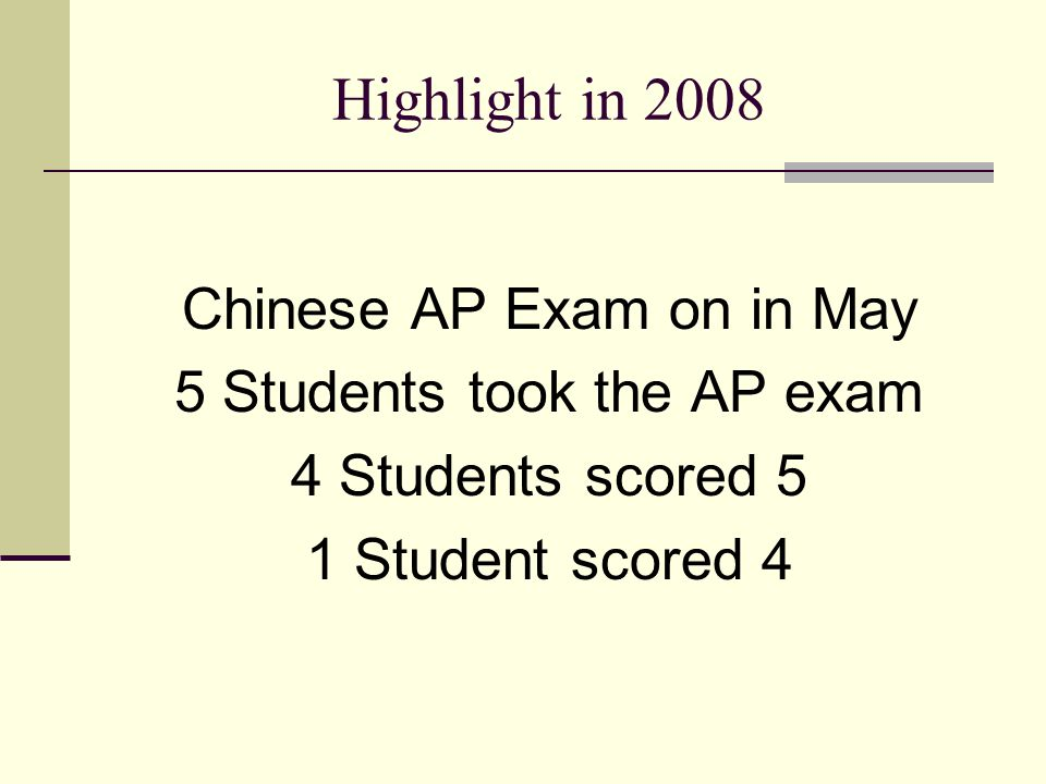 Highlight in 2008 Chinese AP Exam on in May 5 Students took the AP exam 4 Students scored 5 1 Student scored 4