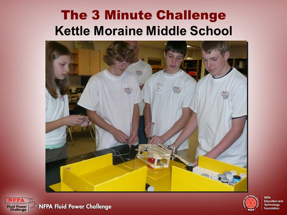 The 3 Minute Challenge Kettle Moraine Middle School