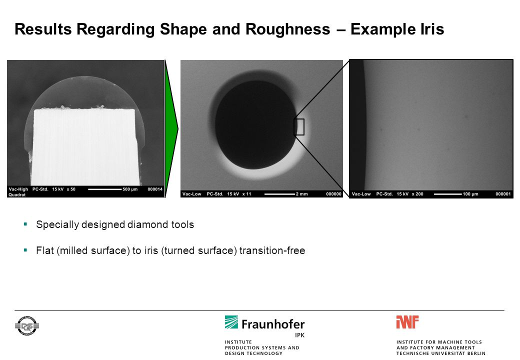 Results Regarding Shape and Roughness – Example Iris  Specially designed diamond tools  Flat (milled surface) to iris (turned surface) transition-fr
