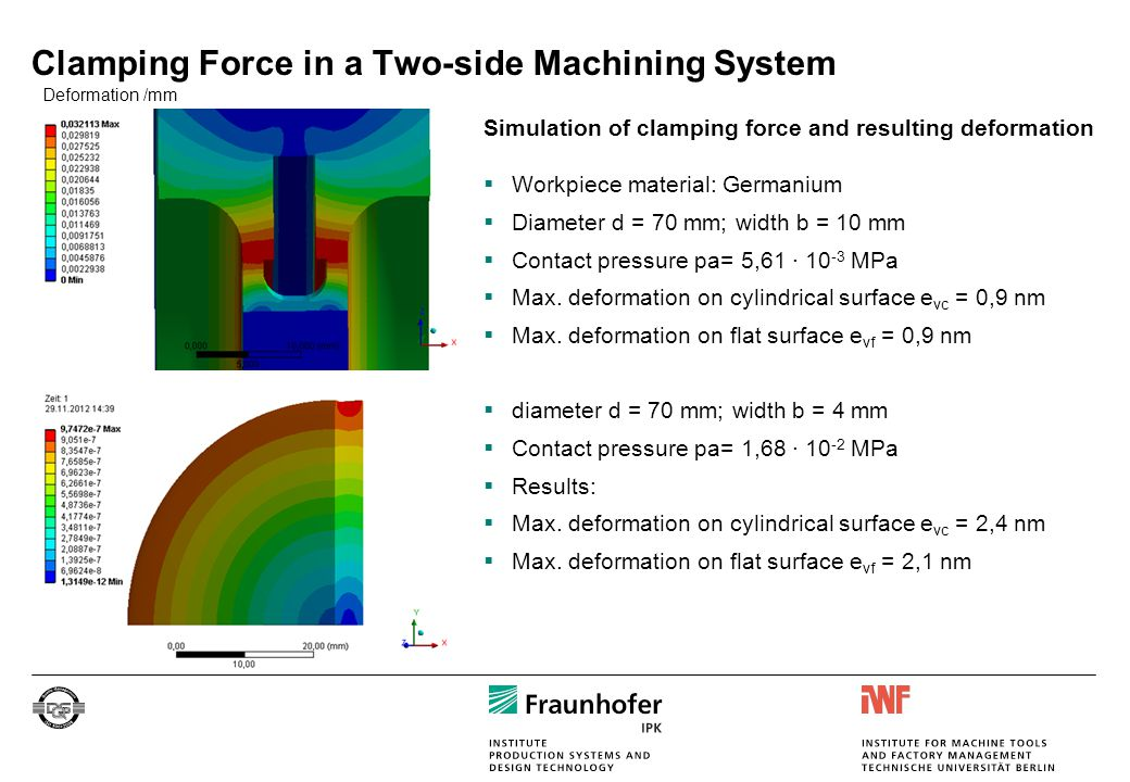 Deformation /mm Simulation of clamping force and resulting deformation  Workpiece material: Germanium  Diameter d = 70 mm; width b = 10 mm  Contact