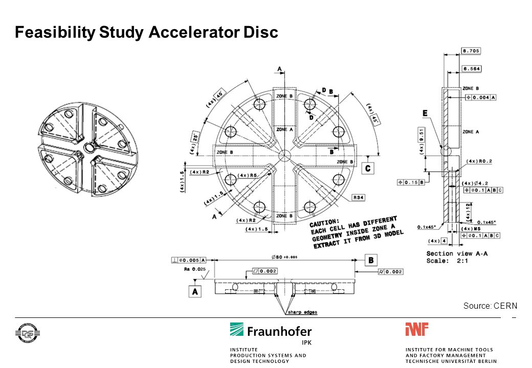 Feasibility Study Accelerator Disc Source: CERN
