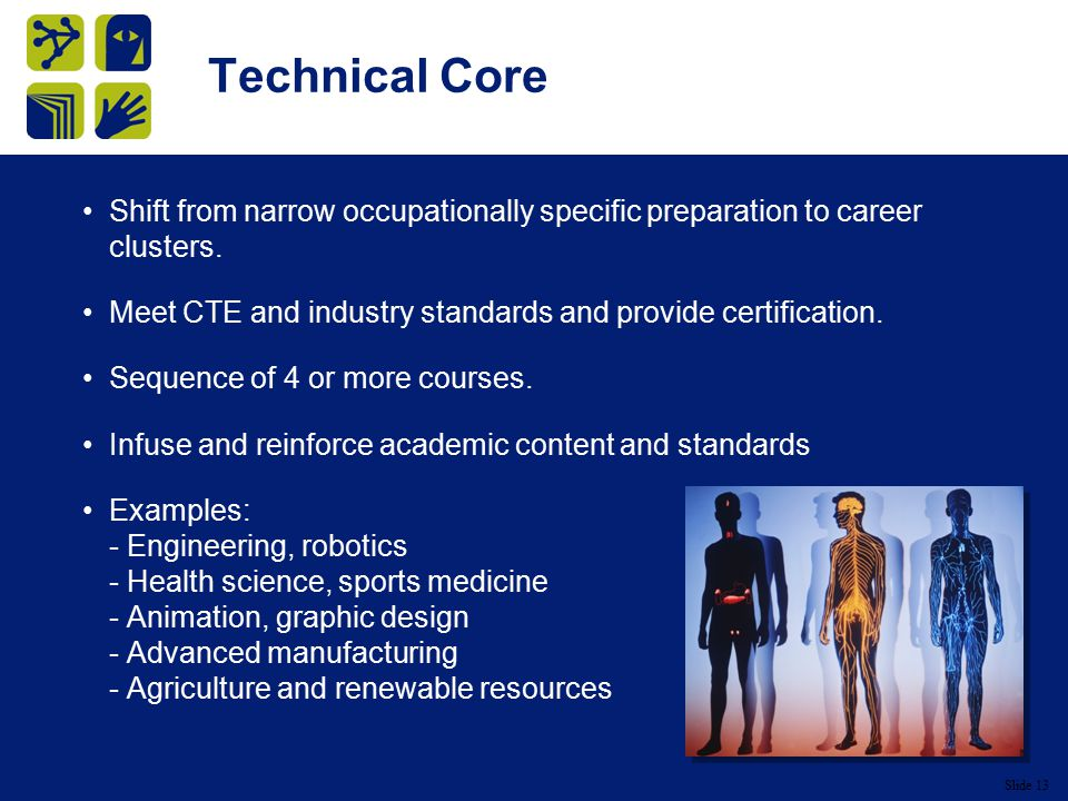 Slide 13 Technical Core Shift from narrow occupationally specific preparation to career clusters.