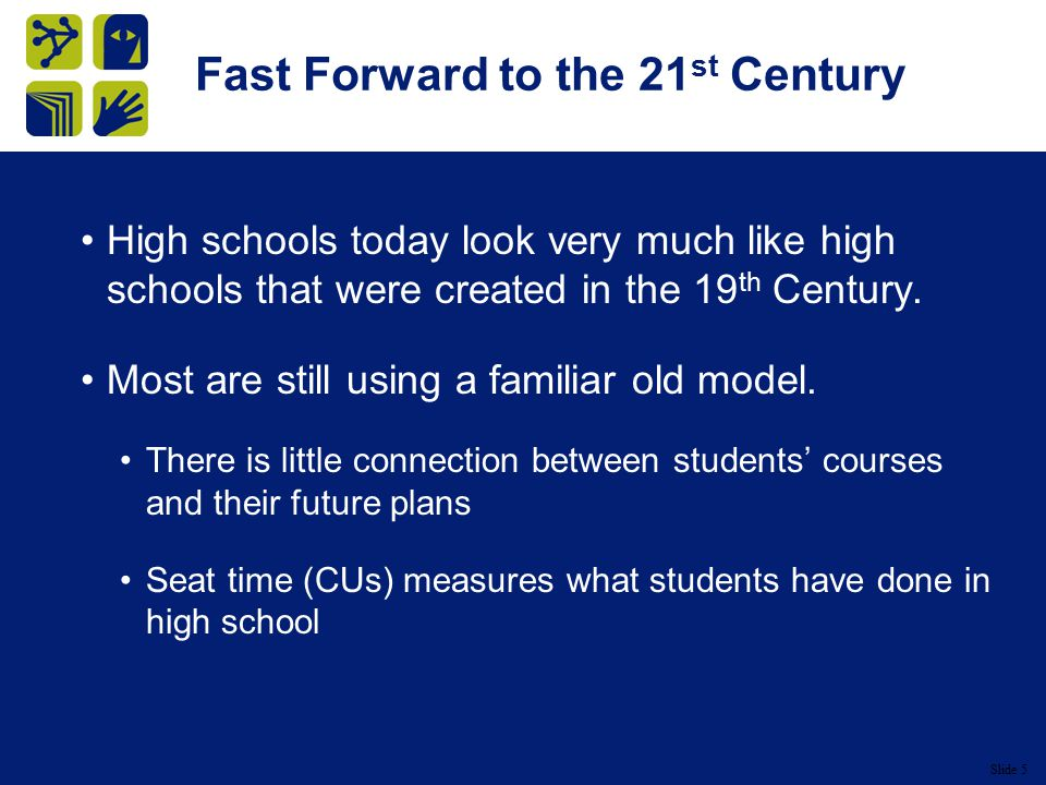 Slide 5 Fast Forward to the 21 st Century High schools today look very much like high schools that were created in the 19 th Century.