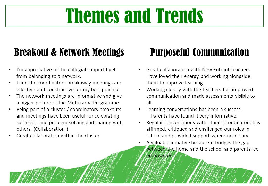 Themes and Trends Breakout & Network MeetingsPurposeful Communication I'm appreciative of the collegial support I get from belonging to a network.