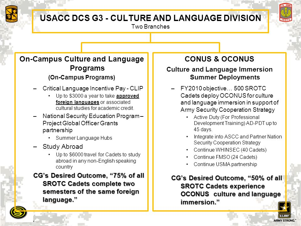 USACC DCS G3 - CULTURE AND LANGUAGE DIVISION Two Branches On-Campus Culture and Language Programs (On-Campus Programs) –Critical Language Incentive Pa