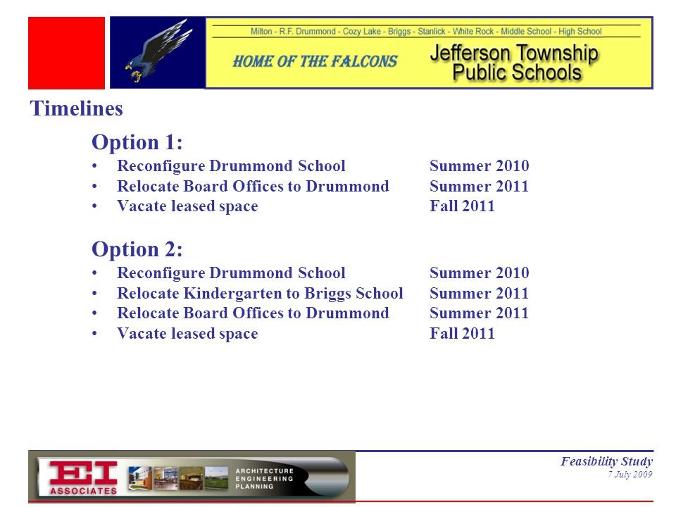 Feasibility Study 7 July 2009 Timelines Option 1: Reconfigure Drummond SchoolSummer 2010 Relocate Board Offices to DrummondSummer 2011 Vacate leased spaceFall 2011 Option 2: Reconfigure Drummond SchoolSummer 2010 Relocate Kindergarten to Briggs SchoolSummer 2011 Relocate Board Offices to DrummondSummer 2011 Vacate leased spaceFall 2011