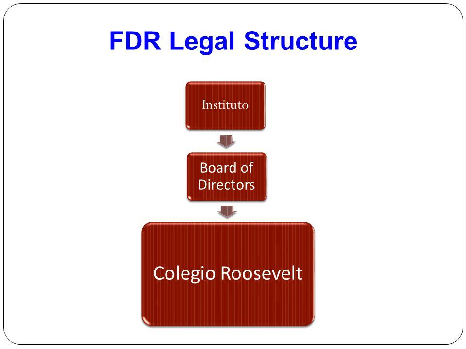 Instituto Board of Directors Colegio Roosevelt FDR Legal Structure