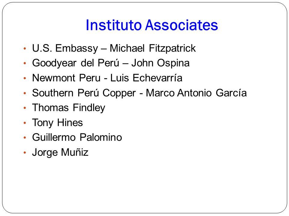 Instituto Associates U.S.