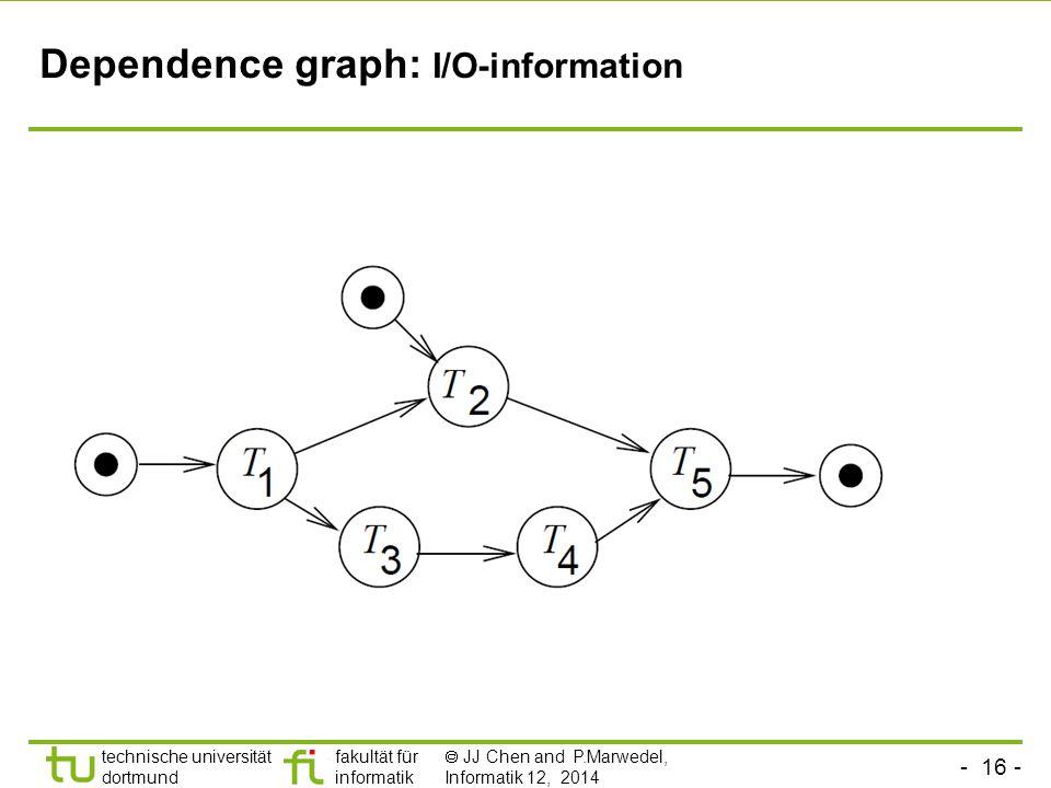 - 16 - technische universität dortmund fakultät für informatik  JJ Chen and P.Marwedel, Informatik 12, 2014 Dependence graph: I/O-information