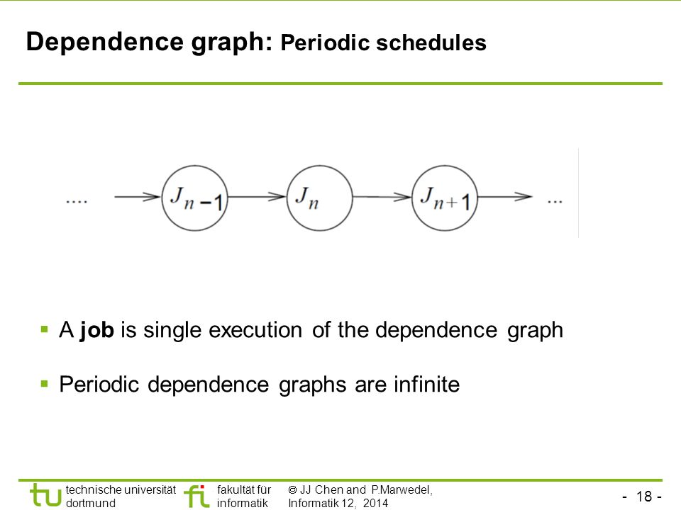 - 18 - technische universität dortmund fakultät für informatik  JJ Chen and P.Marwedel, Informatik 12, 2014 Dependence graph: Periodic schedules  A job is single execution of the dependence graph  Periodic dependence graphs are infinite