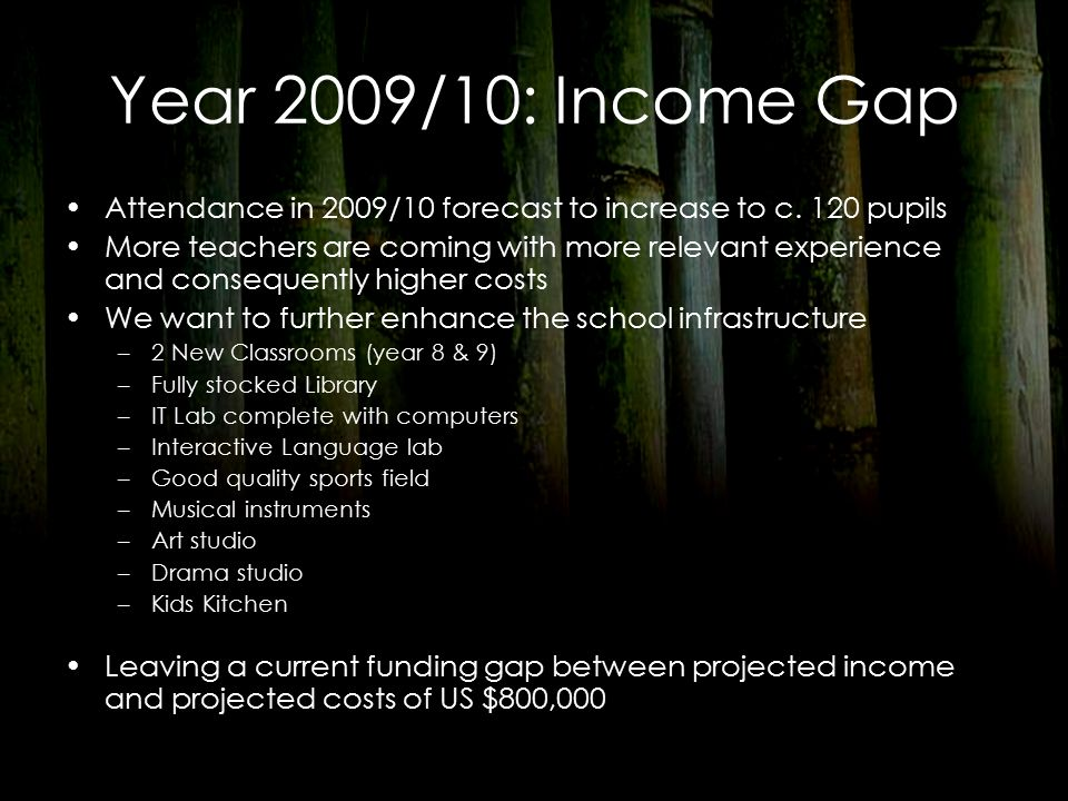 Year 2009/10: Income Gap Attendance in 2009/10 forecast to increase to c.