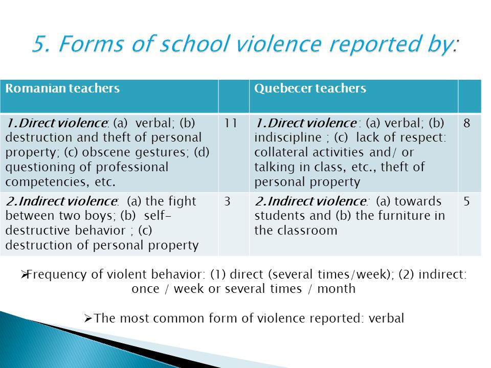 Romanian teachersQuebecer teachers 1.Direct violence: (a) verbal; (b) destruction and theft of personal property; (c) obscene gestures; (d) questioning of professional competencies, etc.