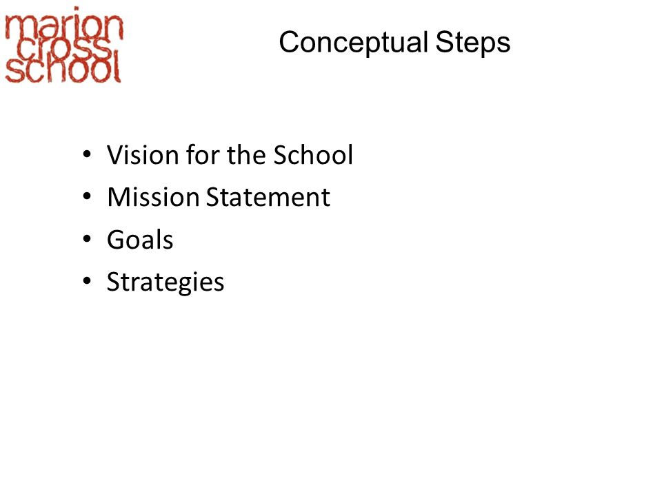 Conceptual Steps Vision for the School Mission Statement Goals Strategies