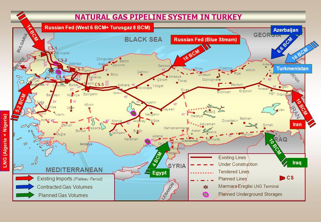GAS TO EUROPE RUSSIAN FEDERATION KAZAKHSTAN UZBEKISTAN BLACKSEA MEDITERRANEAN TURKMENISTAN SYRIA IRAN ARMENIA GEORGIA TURKEY IRAQ AZERBAIJAN AFGHANISTAN EGYPT BULGARIA ROMANIA UKRAINE MOLDOVA CASPIAN GREECE G A S T O E U R O P E V I A G R E E C E