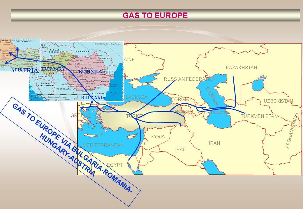 GAS TO EUROPE RUSSIAN FEDERATION KAZAKHSTAN UZBEKISTAN BLACKSEA MEDITERRANEAN CASPIAN TURKMENISTAN SYRIA IRAN ARMENIA GEORGIA TURKEY IRAQ AZERBAIJAN A