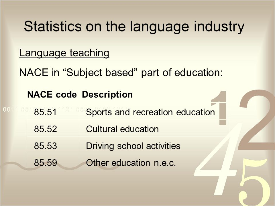 Statistics on the language industry Language teaching NACE in Subject based part of education: NACE codeDescription 85.51Sports and recreation education 85.52Cultural education 85.53Driving school activities 85.59Other education n.e.c.